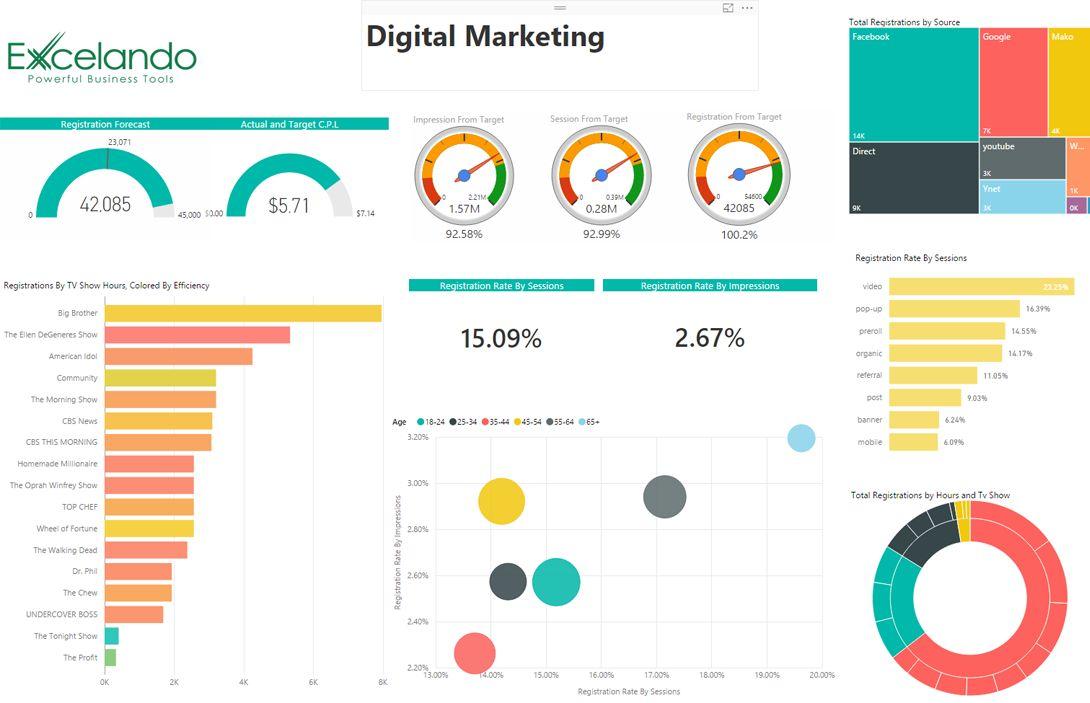 """数据分析的""""术""""——企业数据分析工具"""