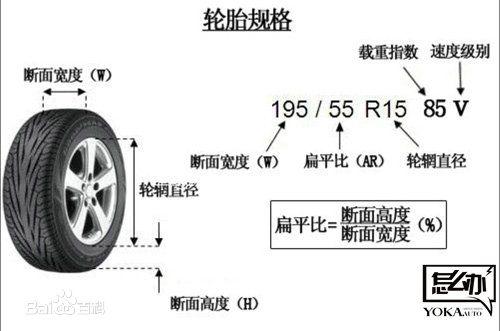 轮胎物流定价数据分析——轮胎的方数核算