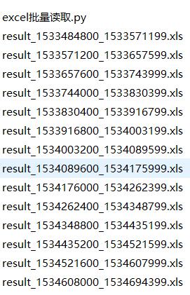 使用Python进行多个excel合并,统计小程序页面访问情况