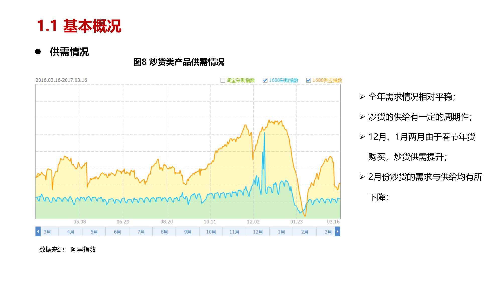 炒货行业市场分析数据研究报告