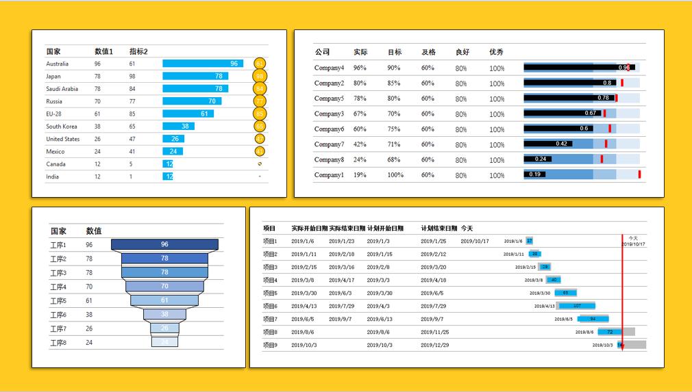 【强烈推荐】一款让你迅速升职加薪的Excel图表插件